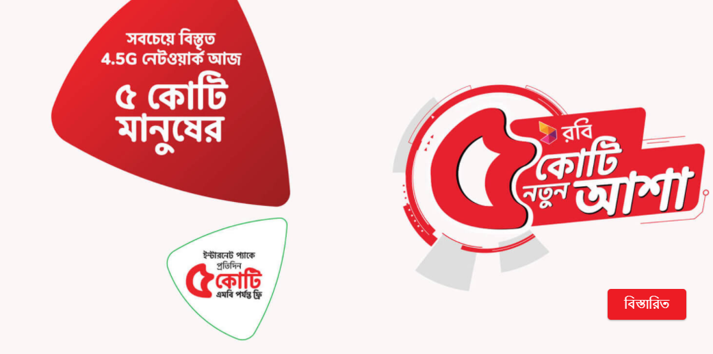 Airtel 5 Crore user celebration 5 Crore MB Free Internet Offer