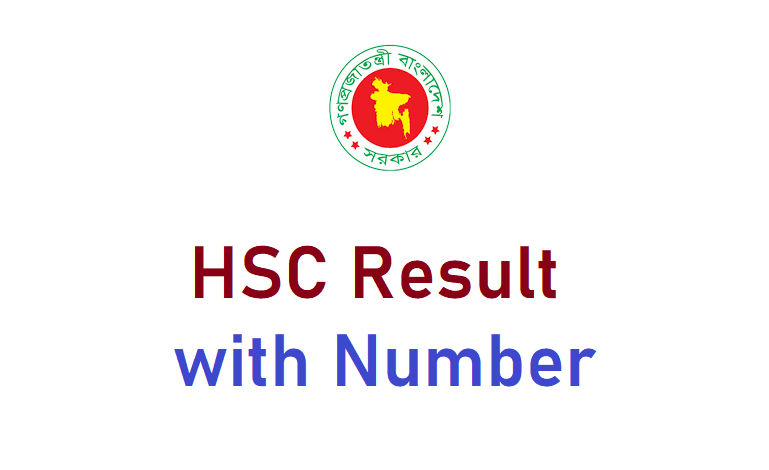 HSC Result with Number